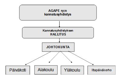 koulun_hallinto
